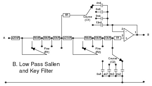 Low pass second order Sallen and Key active filter