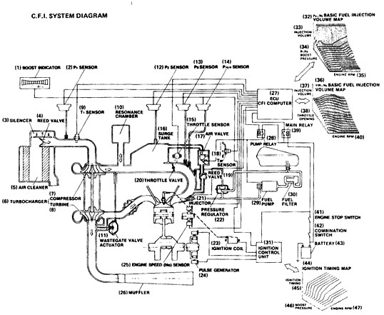 1979 honda cx500 engine diagram