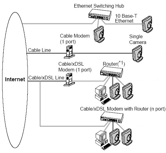 small business network setup diagram